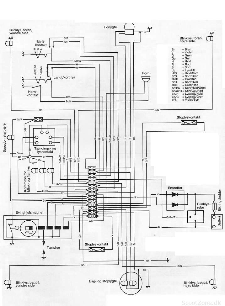 Download 1989 F150 Fuse Box Diagram Wiring Diagram